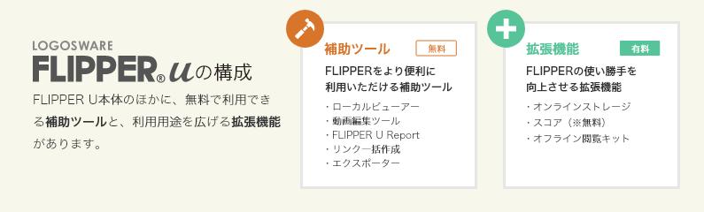 FLIPPERの構成