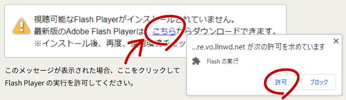 flash player ブロック