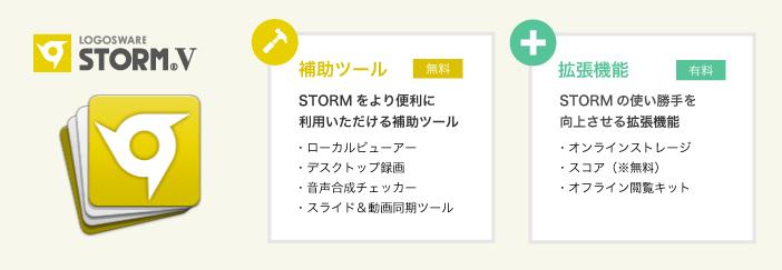 STORMの構成