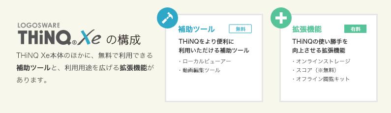 THiNQ Xeの構成