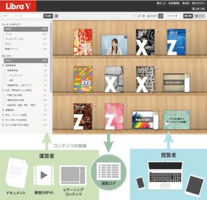 LibraVトップイメージ