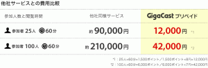 GigaCastプリペイド制1セミナー6,000円