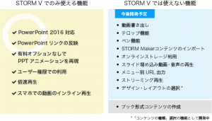 STORM V と STORM Makerの比較
